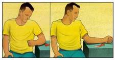 Supported Shoulder Rotation